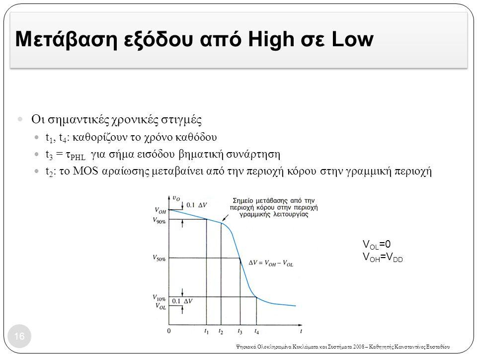 Ψηφιακά Ολοκληρωμένα Κυκλώματα και Συστήματα 2008 – Καθηγητής Κωνσταντίνος Ευσταθίου Μετάβαση εξόδου από High σε Low Οι σημαντικές χρονικές στιγμές t 1, t 4 : καθορίζουν το χρόνο καθόδου t 3 = τ PHL για σήμα εισόδου βηματική συνάρτηση t 2 : το MOS αραίωσης μεταβαίνει από την περιοχή κόρου στην γραμμική περιοχή 16 V OL =0 V OH =V DD
