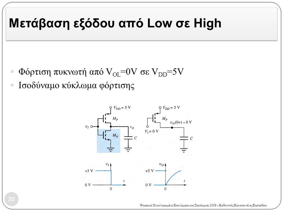 Ψηφιακά Ολοκληρωμένα Κυκλώματα και Συστήματα 2008 – Καθηγητής Κωνσταντίνος Ευσταθίου Μετάβαση εξόδου από Low σε High Φόρτιση πυκνωτή από V OL =0V σε V DD =5V Ισοδύναμο κύκλωμα φόρτισης 20