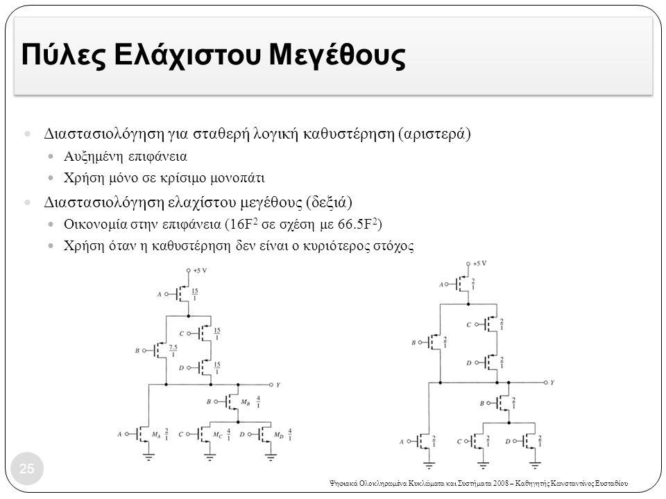 Ψηφιακά Ολοκληρωμένα Κυκλώματα και Συστήματα 2008 – Καθηγητής Κωνσταντίνος Ευσταθίου Πύλες Ελάχιστου Μεγέθους Διαστασιολόγηση για σταθερή λογική καθυστέρηση (αριστερά) Αυξημένη επιφάνεια Χρήση μόνο σε κρίσιμο μονοπάτι Διαστασιολόγηση ελαχίστου μεγέθους (δεξιά) Οικονομία στην επιφάνεια (16F 2 σε σχέση με 66.5F 2 ) Χρήση όταν η καθυστέρηση δεν είναι ο κυριότερος στόχος 25