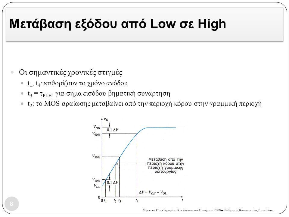 Ψηφιακά Ολοκληρωμένα Κυκλώματα και Συστήματα 2008 – Καθηγητής Κωνσταντίνος Ευσταθίου Μετάβαση εξόδου από Low σε High Οι σημαντικές χρονικές στιγμές t 1, t 4 : καθορίζουν το χρόνο ανόδου t 3 = τ PLH για σήμα εισόδου βηματική συνάρτηση t 2 : το MOS αραίωσης μεταβαίνει από την περιοχή κόρου στην γραμμική περιοχή 8