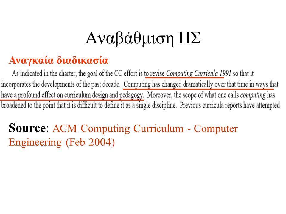 Αναβάθμιση ΠΣ Αναγκαία διαδικασία Source: ACM Computing Curriculum - Computer Engineering (Feb 2004)