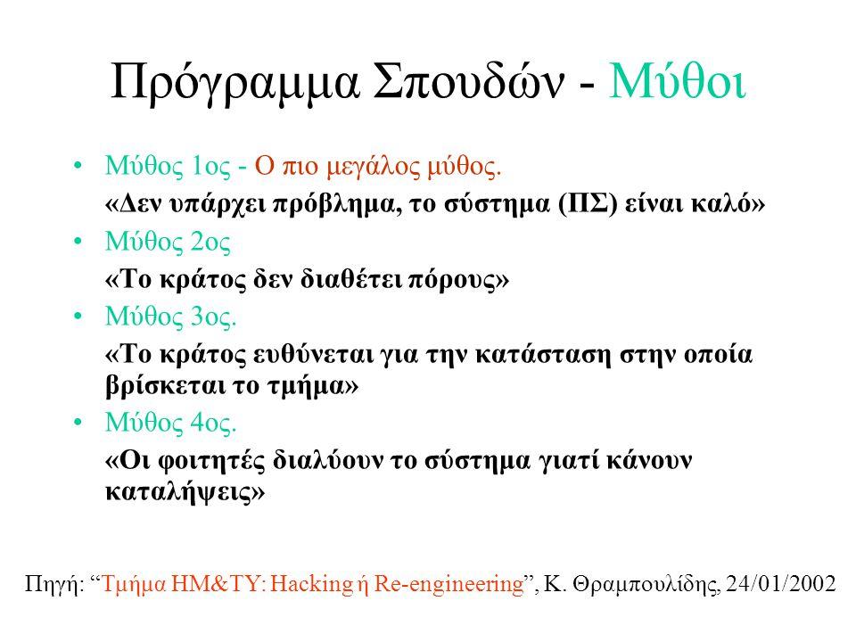 Πρόγραμμα Σπουδών - Μύθοι Μύθος 1ος - Ο πιο μεγάλος μύθος.