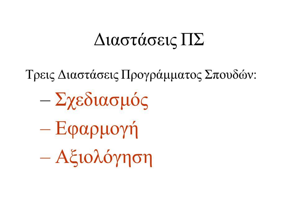 Διαστάσεις ΠΣ Τρεις Διαστάσεις Προγράμματος Σπουδών: – Σχεδιασμός – Εφαρμογή – Αξιολόγηση