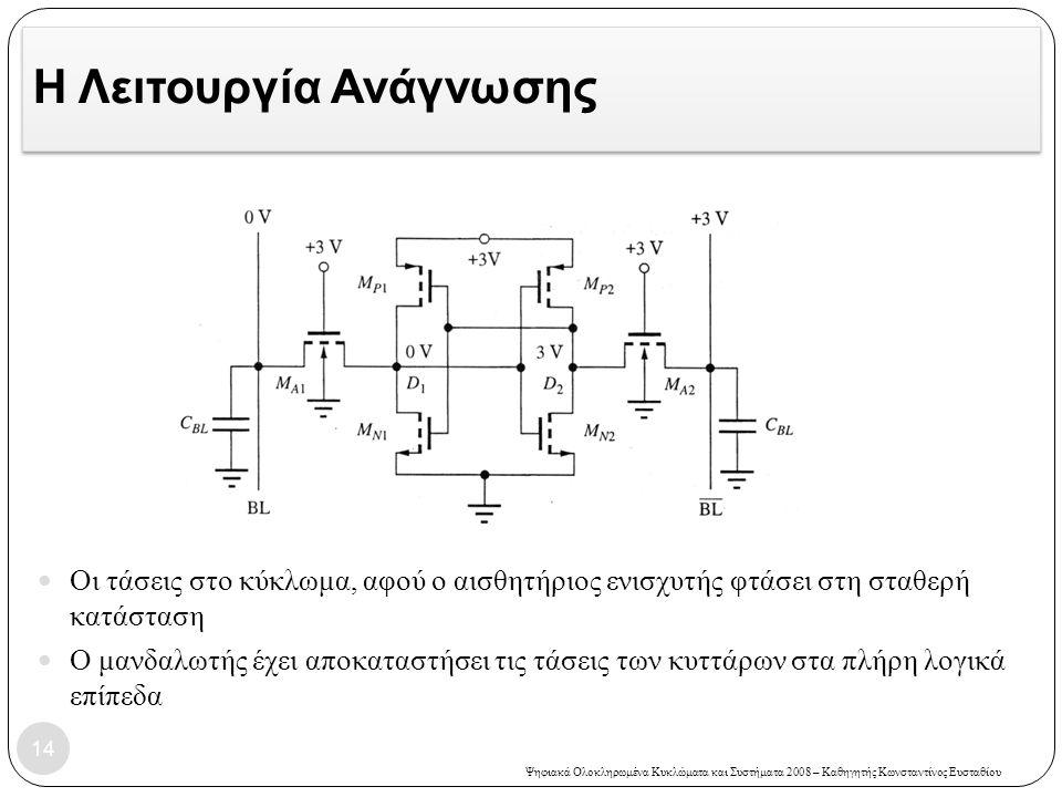 Ψηφιακά Ολοκληρωμένα Κυκλώματα και Συστήματα 2008 – Καθηγητής Κωνσταντίνος Ευσταθίου Η Λειτουργία Ανάγνωσης Οι τάσεις στο κύκλωμα, αφού ο αισθητήριος ενισχυτής φτάσει στη σταθερή κατάσταση Ο μανδαλωτής έχει αποκαταστήσει τις τάσεις των κυττάρων στα πλήρη λογικά επίπεδα 14