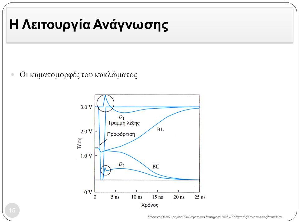 Ψηφιακά Ολοκληρωμένα Κυκλώματα και Συστήματα 2008 – Καθηγητής Κωνσταντίνος Ευσταθίου Η Λειτουργία Ανάγνωσης Οι κυματομορφές του κυκλώματος 15