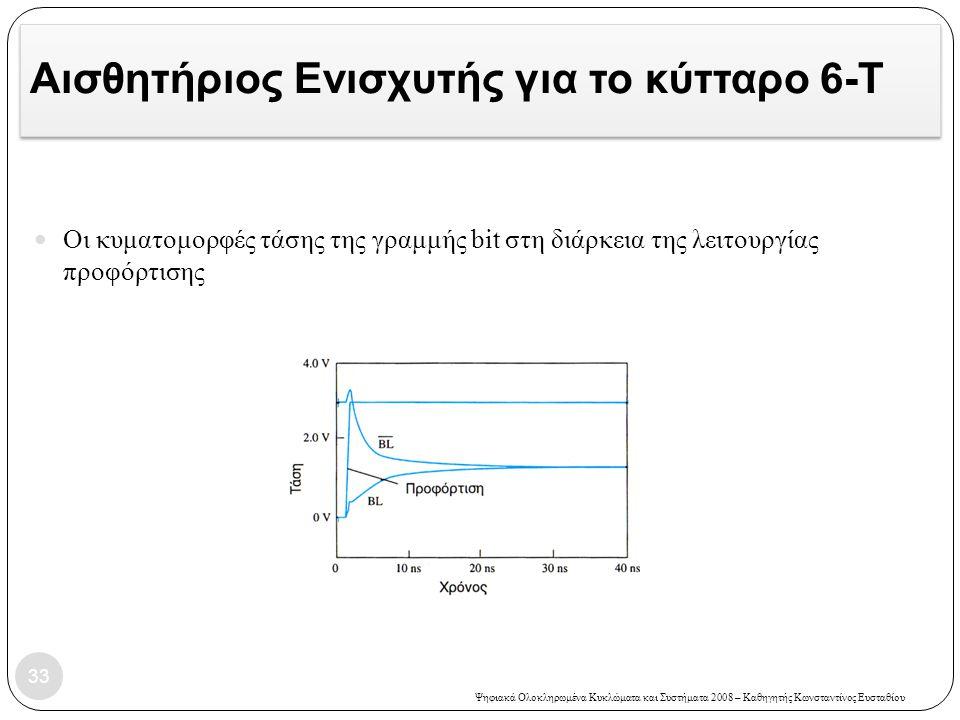 Ψηφιακά Ολοκληρωμένα Κυκλώματα και Συστήματα 2008 – Καθηγητής Κωνσταντίνος Ευσταθίου Αισθητήριος Ενισχυτής για το κύτταρο 6-T 33 Οι κυματομορφές τάσης της γραμμής bit στη διάρκεια της λειτουργίας προφόρτισης