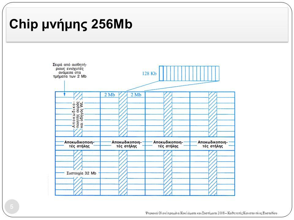 Ψηφιακά Ολοκληρωμένα Κυκλώματα και Συστήματα 2008 – Καθηγητής Κωνσταντίνος Ευσταθίου Chip μνήμης 256Mb 5