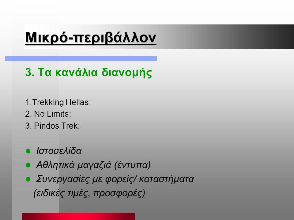 Μικρό-περιβάλλον 3. Τα κανάλια διανομής 1.Trekking Hellas; 2. No Limits; 3. Pindos Trek; Ιστοσελίδα Αθλητικά μαγαζιά (έντυπα) Συνεργασίες με φορείς/ κ