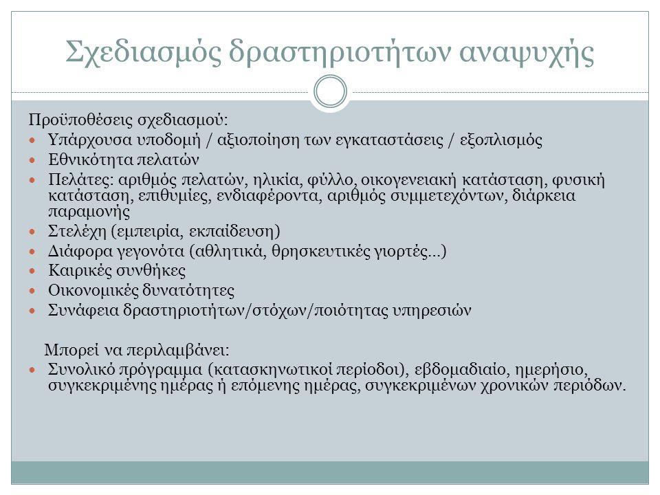 Σχεδιασμός δραστηριοτήτων αναψυχής Προϋποθέσεις σχεδιασμού: Υπάρχουσα υποδομή / αξιοποίηση των εγκαταστάσεις / εξοπλισμός Εθνικότητα πελατών Πελάτες: αριθμός πελατών, ηλικία, φύλλο, οικογενειακή κατάσταση, φυσική κατάσταση, επιθυμίες, ενδιαφέροντα, αριθμός συμμετεχόντων, διάρκεια παραμονής Στελέχη (εμπειρία, εκπαίδευση) Διάφορα γεγονότα (αθλητικά, θρησκευτικές γιορτές…) Καιρικές συνθήκες Οικονομικές δυνατότητες Συνάφεια δραστηριοτήτων/στόχων/ποιότητας υπηρεσιών Μπορεί να περιλαμβάνει: Συνολικό πρόγραμμα (κατασκηνωτικοί περίοδοι), εβδομαδιαίο, ημερήσιο, συγκεκριμένης ημέρας ή επόμενης ημέρας, συγκεκριμένων χρονικών περιόδων.