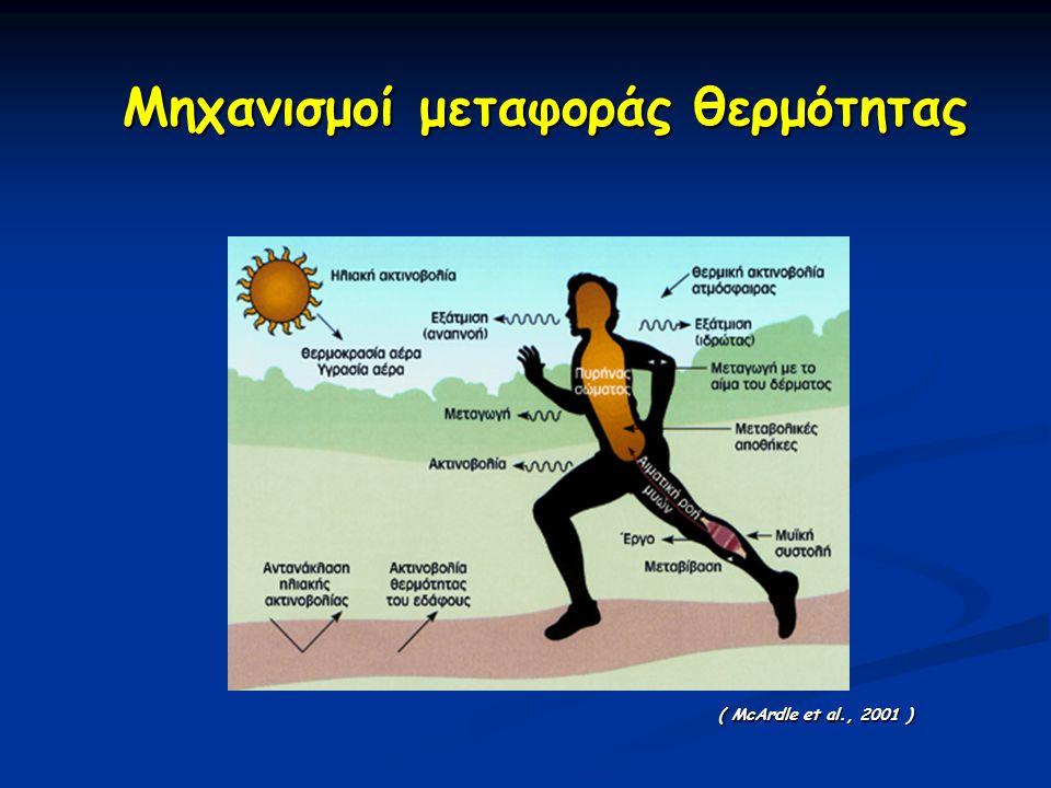 Μηχανισμοί μεταφοράς θερμότητας ( McArdle et al., 2001 )