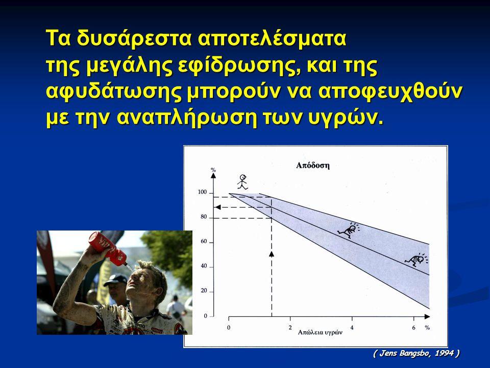 Τα δυσάρεστα αποτελέσματα της μεγάλης εφίδρωσης, και της αφυδάτωσης μπορούν να αποφευχθούν με την αναπλήρωση των υγρών. ( Jens Bangsbo, 1994 )