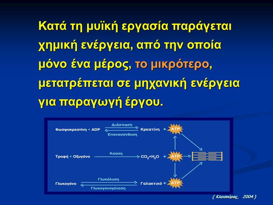 Κατά τη μυϊκή εργασία παράγεται χημική ενέργεια, από την οποία μόνοένα μέρος, το μικρότερο, μετατρέπεται σε μηχανική ενέργεια για παραγωγή έργου. Κατά