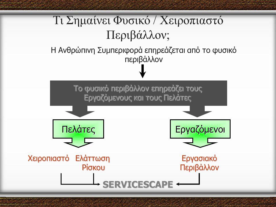 Τι Σημαίνει Φυσικό / Χειροπιαστό Περιβάλλον; ΠελάτεςΕργαζόμενοι ΕργασιακόΠεριβάλλον Το φυσικό περιβάλλον επηρεάζει τους Εργαζόμενους και τους Πελάτες SERVICESCAPE ΧειροπιαστόΕλάττωσηΡίσκου Η Ανθρώπινη Συμπεριφορά επηρεάζεται από το φυσικό περιβάλλον