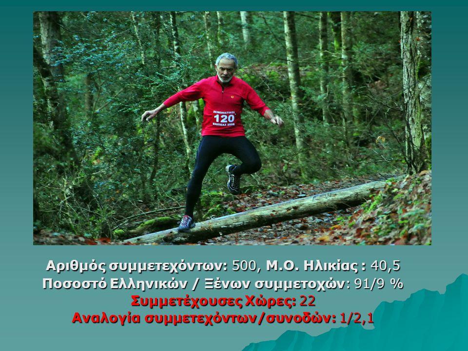 Αριθμός συμμετεχόντων: 500, Μ.Ο. Ηλικίας : 40,5 Ποσοστό Ελληνικών / Ξένων συμμετοχών: 91/9 % Συμμετέχουσες Χώρες: 22 Αναλογία συμμετεχόντων/συνοδών: 1