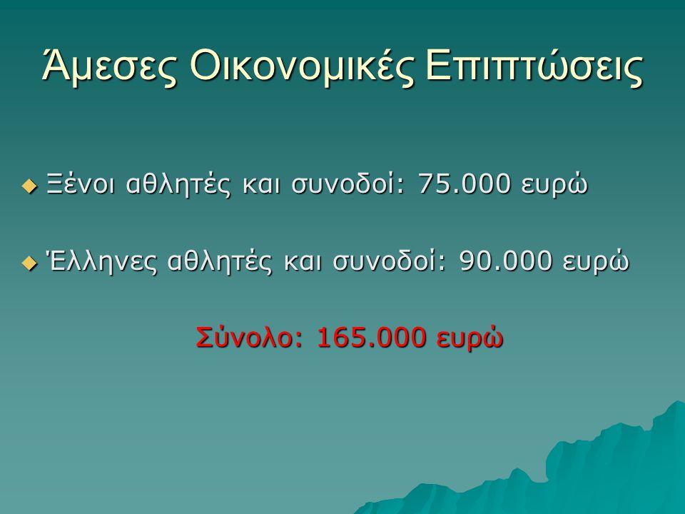 Άμεσες Οικονομικές Επιπτώσεις  Ξένοι αθλητές και συνοδοί: 75.000 ευρώ  Έλληνες αθλητές και συνοδοί: 90.000 ευρώ Σύνολο: 165.000 ευρώ
