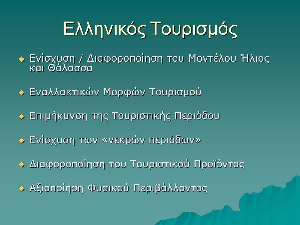 Ελληνικός Τουρισμός  Ενίσχυση / Διαφοροποίηση του Μοντέλου Ήλιος και Θάλασσα  Εναλλακτικών Μορφών Τουρισμού  Επιμήκυνση της Τουριστικής Περιόδου  Ενίσχυση των «νεκρών περιόδων»  Διαφοροποίηση του Τουριστικού Προϊόντος  Αξιοποίηση Φυσικού Περιβάλλοντος