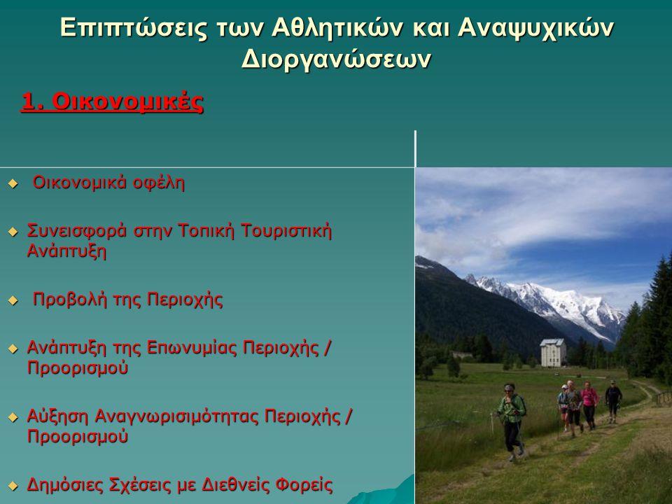 Επιπτώσεις των Αθλητικών και Αναψυχικών Διοργανώσεων 1. Οικονομικές  Οικονομικά οφέλη  Συνεισφορά στην Τοπική Τουριστική Ανάπτυξη  Προβολή της Περι