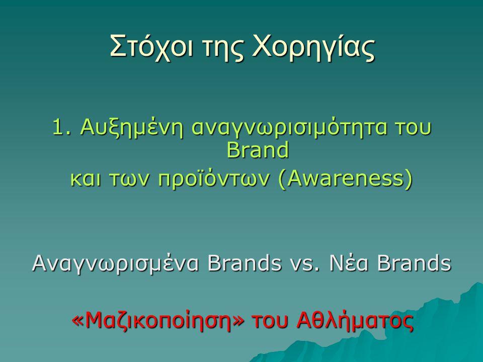 Στόχοι της Χορηγίας 1. Αυξημένη αναγνωρισιμότητα τoυ Brand και των προϊόντων (Awareness) Αναγνωρισμένα Brands vs. Νέα Brands «Μαζικοποίηση» του Αθλήμα