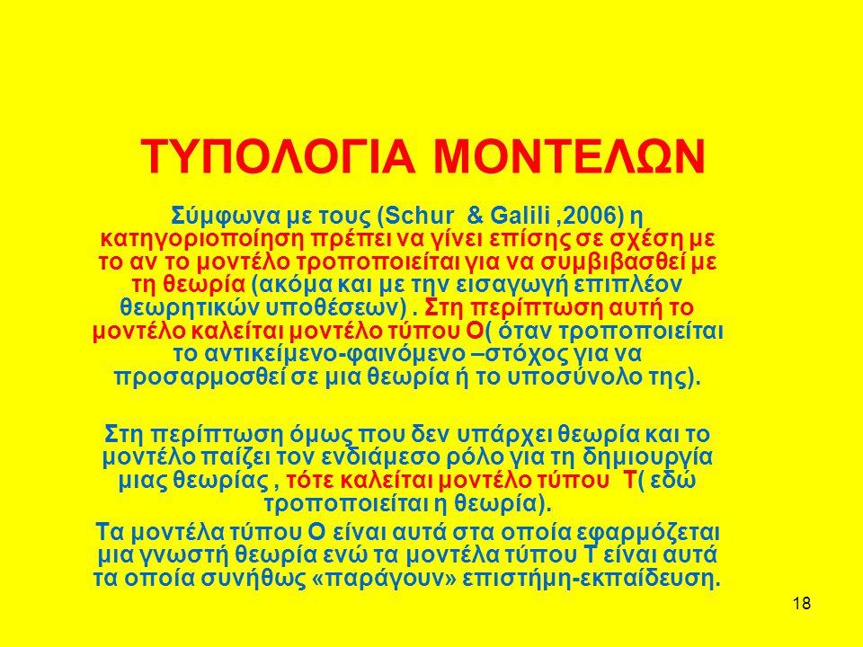 18 ΤΥΠΟΛΟΓΙΑ ΜΟΝΤΕΛΩΝ Σύμφωνα με τους (Schur & Galili,2006) η κατηγοριοποίηση πρέπει να γίνει επίσης σε σχέση με το αν το μοντέλο τροποποιείται για να