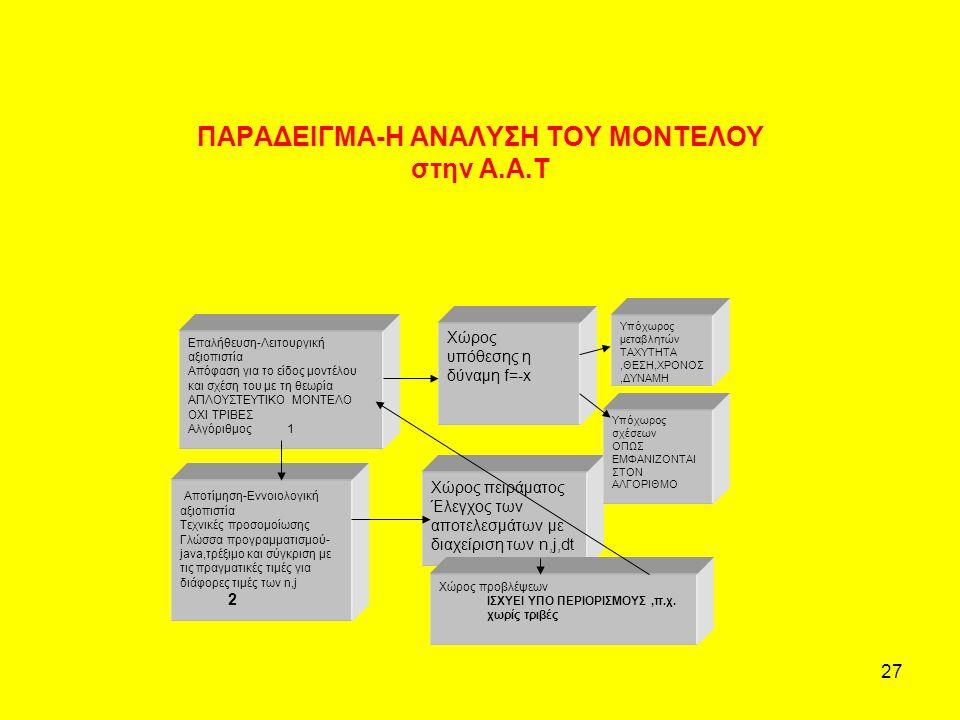 27 ΠΑΡΑΔΕΙΓΜΑ-Η ΑΝΑΛΥΣΗ ΤΟΥ ΜΟΝΤΕΛΟΥ στην Α.Α.Τ Επαλήθευση-Λειτουργική αξιοπιστία Απόφαση για το είδος μοντέλου και σχέση του με τη θεωρία ΑΠΛΟΥΣΤΕΥΤΙ
