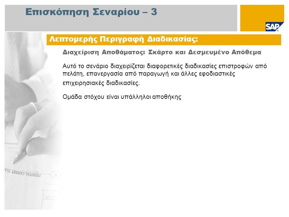 Διάγραμμα Ροής Εργασιών Διαχείριση Αποθάματος: Σκάρτο και Δεσμευμένο Απόθεμα Γεγονός Λογιστική Έλεγκτής Ποιότητας /Υπάλληλος Αποθήκης Επιστροφέ ς και Παράπονα (111) Μεταφορά Αποθέματος: Απεριόριστο σε Δεσμευμένο Διάταξη Μη Καθορισμένη από Πελάτη (Παραγωγή, MRO) Σκάρτο Αποθέματος: Χορήγ.
