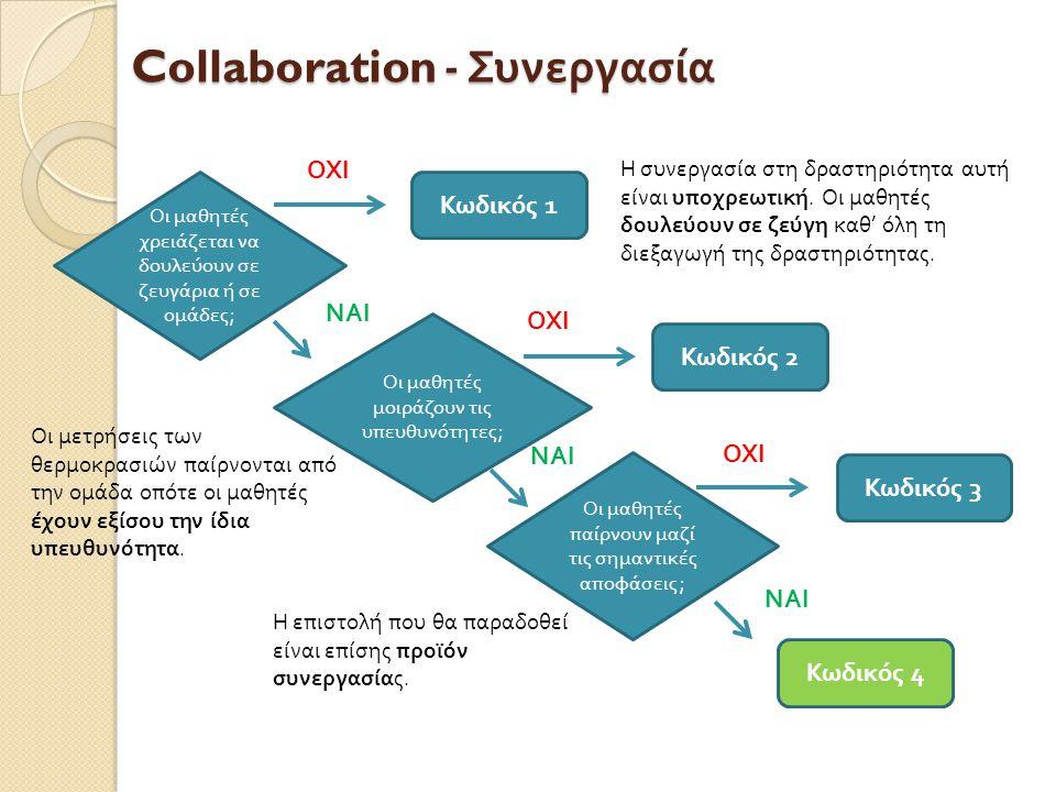 Collaboration - Συνεργασία Οι μαθητές χρειάζεται να δουλεύουν σε ζευγάρια ή σε ομάδες ; Κωδικός 2 1 4 3 Οι μαθητές μοιράζουν τις υ π ευθυνότητες ; Οι μαθητές π αίρνουν μαζί τις σημαντικές α π οφάσεις ; H συνεργασία στη δραστηριότητα αυτή είναι υποχρεωτική.