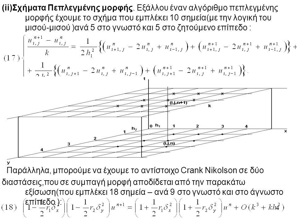 15 (β) Η διαφορετικής υφής του D' Yakonov: (γ) Η αντίστοιχη της (27), στο πνεύμα της στρατηγικής του Douglas: (δ)Μια άλλη παραλλαγή είναι αυτή των Douglas – Rachford :