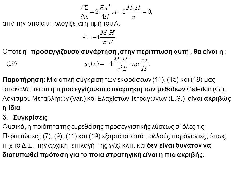 από την οποία υπολογίζεται η τιμή του Α: Οπότε η προσεγγίζουσα συνάρτηση,στην περίπτωση αυτή, θα είναι η : Παρατήρηση: Μια απλή σύγκριση των εκφράσεων (11), (15) και (19) μας αποκαλύπτει ότι η προσεγγίζουσα συνάρτηση των μεθόδων Galerkin (G.), Λογισμού Μεταβλητών (Var.) και Ελαχίστων Τετραγώνων (L.S.),είναι ακριβώς η ίδια.