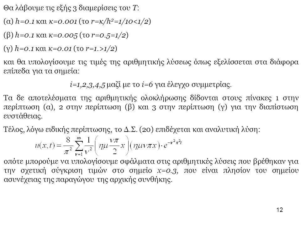 12 Θα λάβουμε τις εξής 3 διαμερίσεις του T: (α) h=0.1 και κ=0.001 (το r=κ/h 2 =1/10<1/2) (β) h=0.1 και κ=0.005 (το r=0.5=1/2) (γ) h=0.1 και κ=0.01 (το