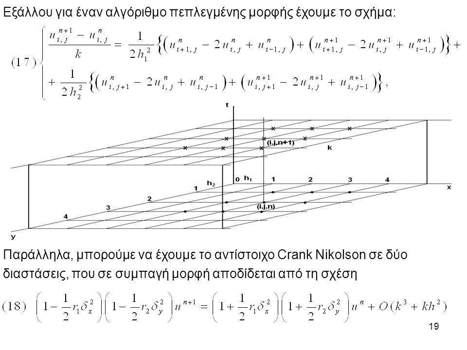19 Εξάλλου για έναν αλγόριθμο πεπλεγμένης μορφής έχουμε το σχήμα: Παράλληλα, μπορούμε να έχουμε το αντίστοιχο Crank Nikolson σε δύο διαστάσεις, που σε