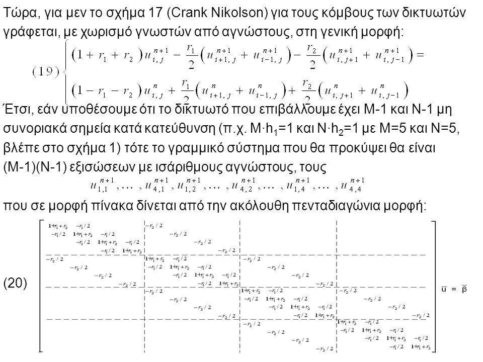 21 Τώρα, για μεν το σχήμα 17 (Crank Nikolson) για τους κόμβους των δικτυωτών γράφεται, με χωρισμό γνωστών από αγνώστους, στη γενική μορφή: Έτσι, εάν υ