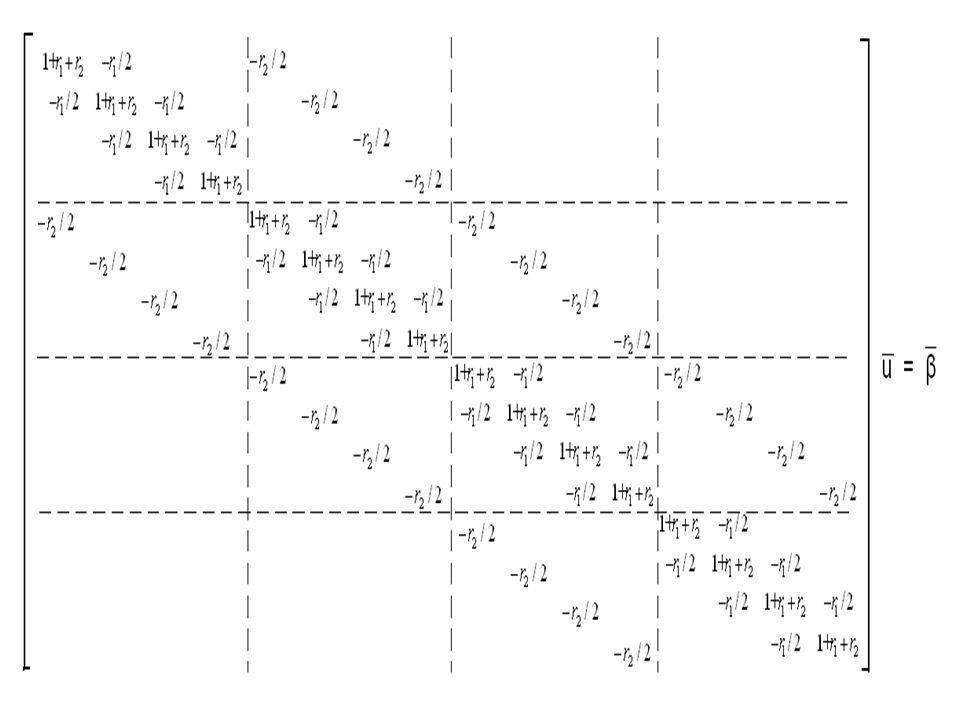 23 Έτσι, λοιπόν, είναι προφανές ότι για ρεαλιστικές τιμές του h, π.χ.