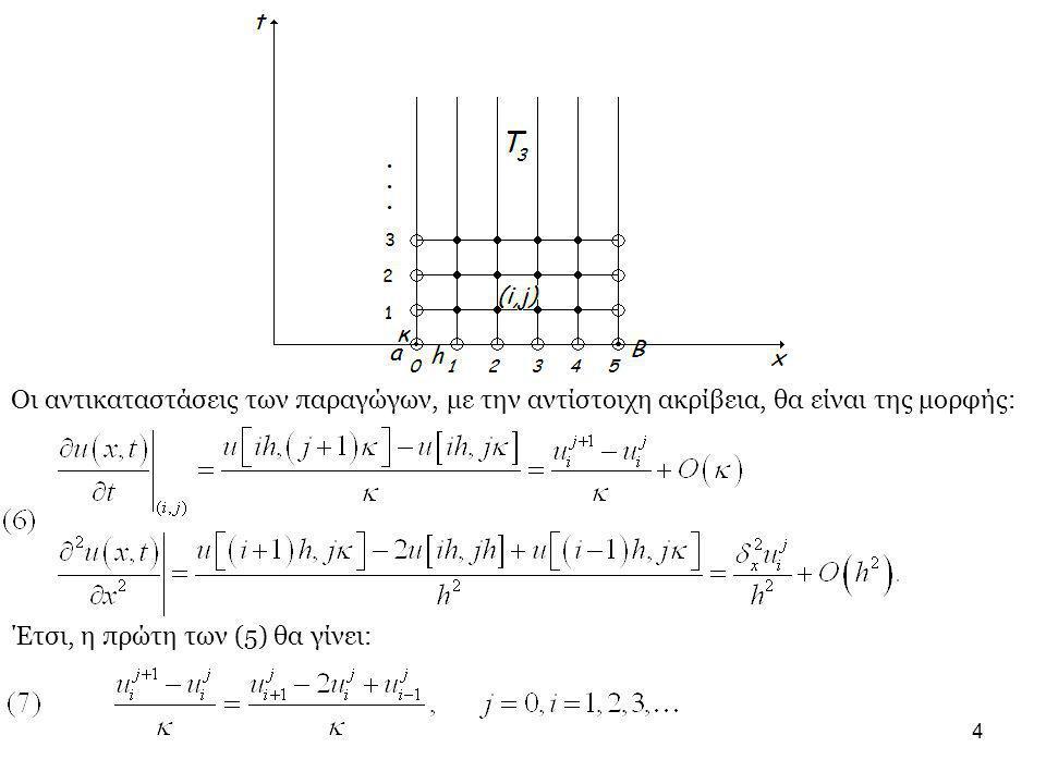 4 Οι αντικαταστάσεις των παραγώγων, με την αντίστοιχη ακρίβεια, θα είναι της μορφής: Έτσι, η πρώτη των (5) θα γίνει: