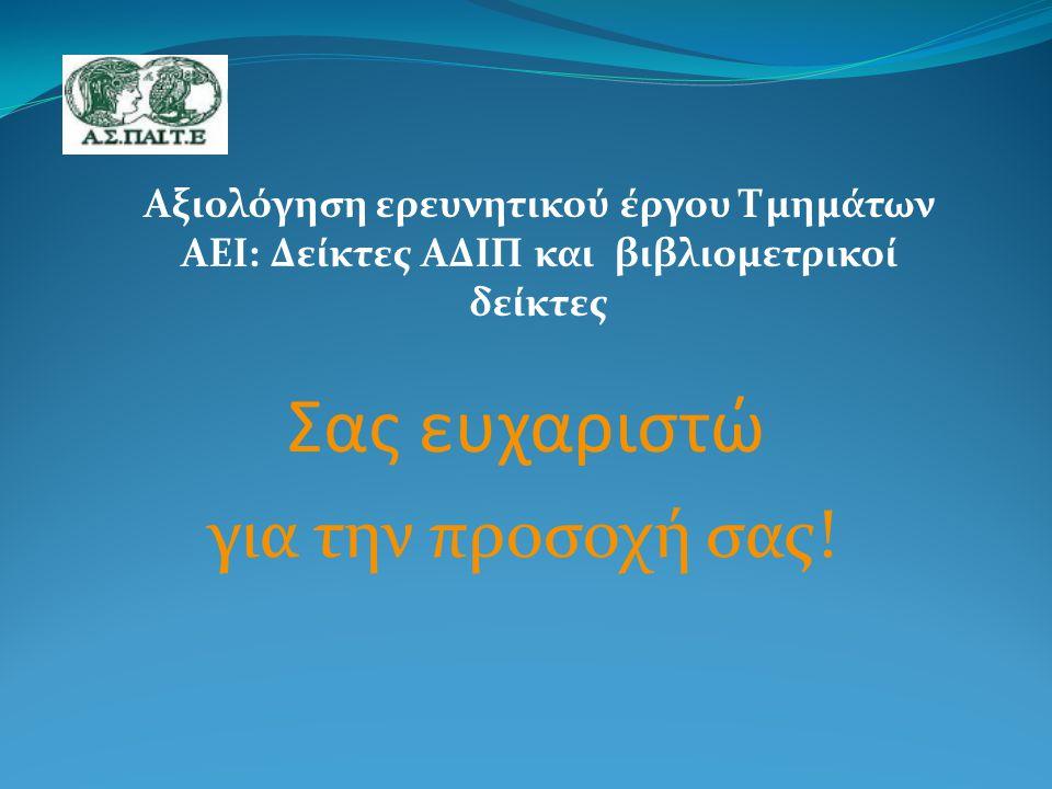 Σας ευχαριστώ για την προσοχή σας! Αξιολόγηση ερευνητικού έργου Τμημάτων AEI: Δείκτες ΑΔΙΠ και βιβλιομετρικοί δείκτες