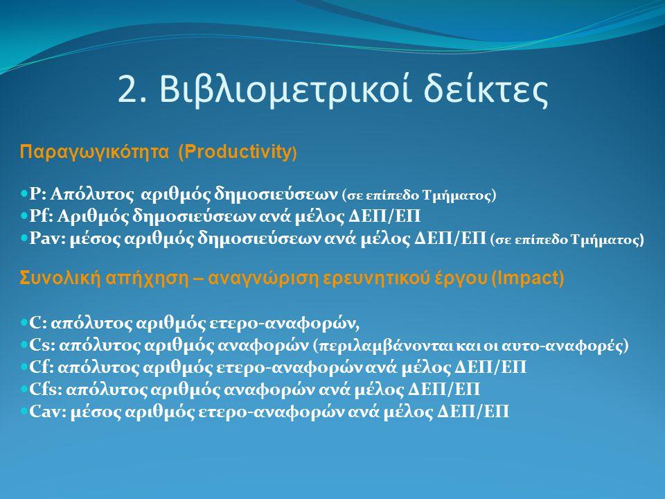 2. Βιβλιομετρικοί δείκτες Παραγωγικότητα (Productivity ) P: Απόλυτος αριθμός δημοσιεύσεων (σε επίπεδο Τμήματος) Pf: Αριθμός δημοσιεύσεων ανά μέλος ΔΕΠ