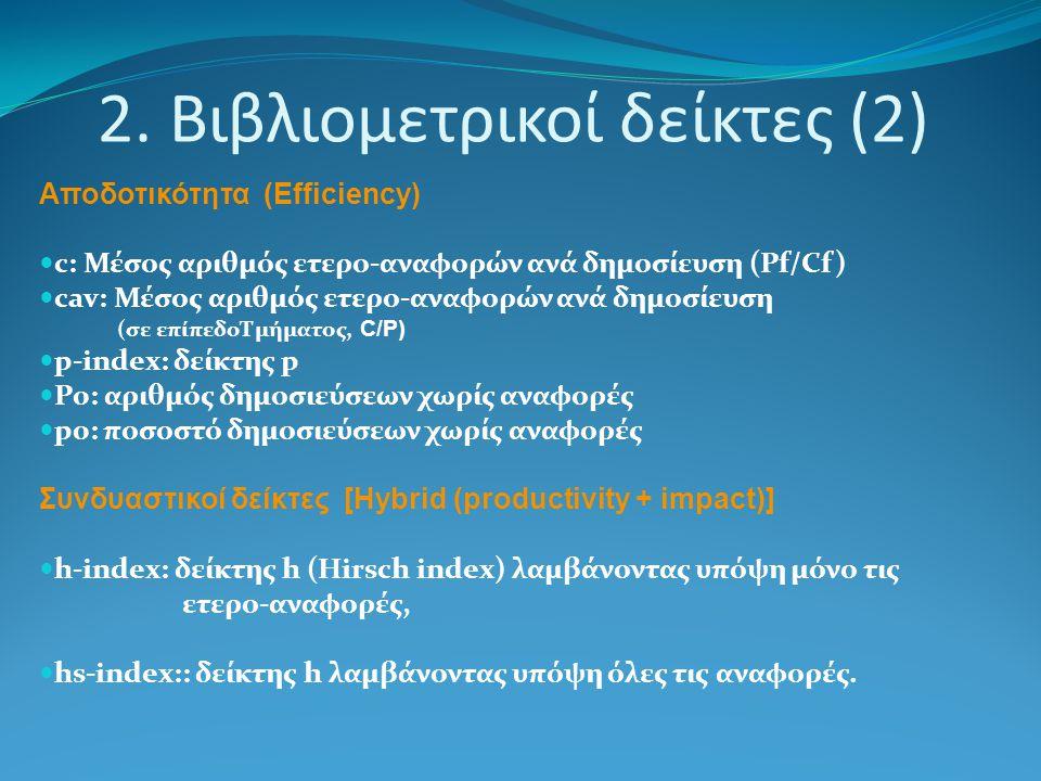 2. Βιβλιομετρικοί δείκτες (2) Αποδοτικότητα (Efficiency) c: Μέσος αριθμός ετερο-αναφορών ανά δημοσίευση (Pf/Cf) cav: Μέσος αριθμός ετερο-αναφορών ανά