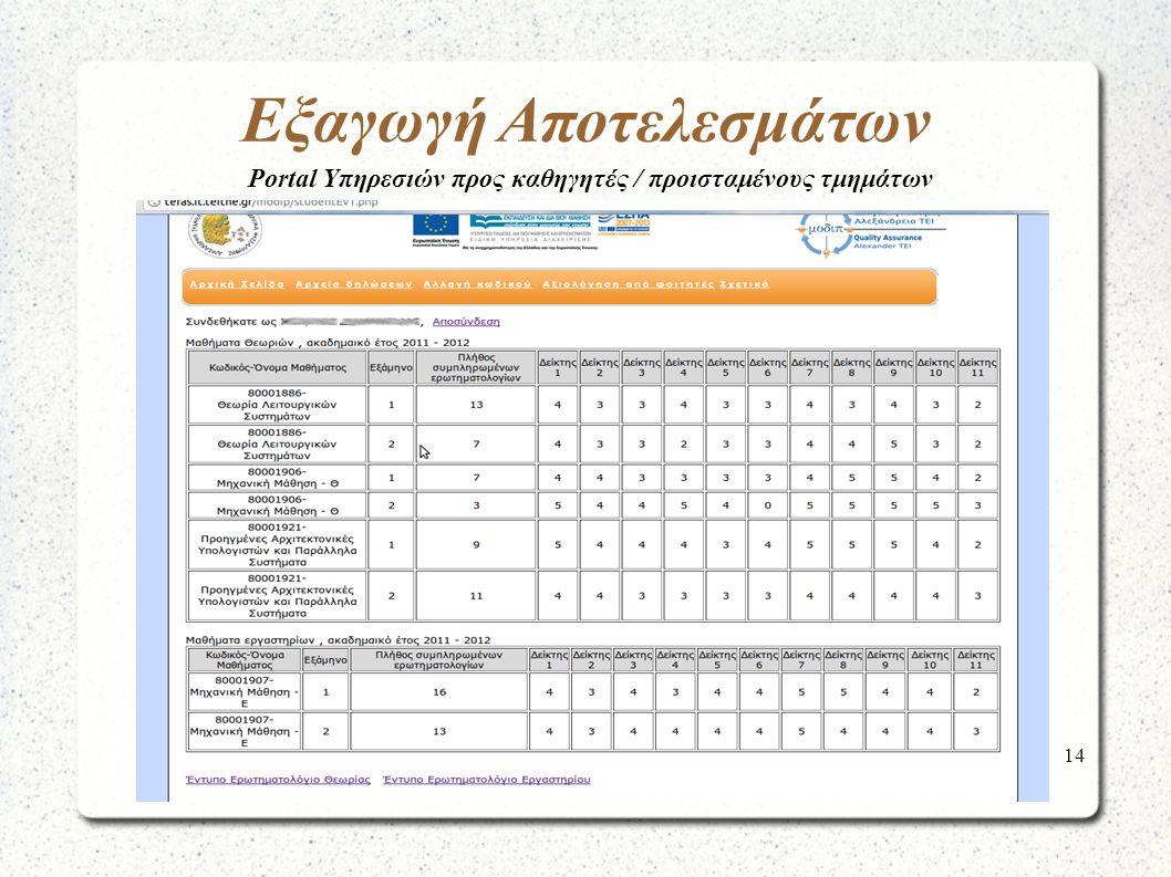 14 Εξαγωγή Αποτελεσμάτων Portal Υπηρεσιών προς καθηγητές / προισταμένους τμημάτων