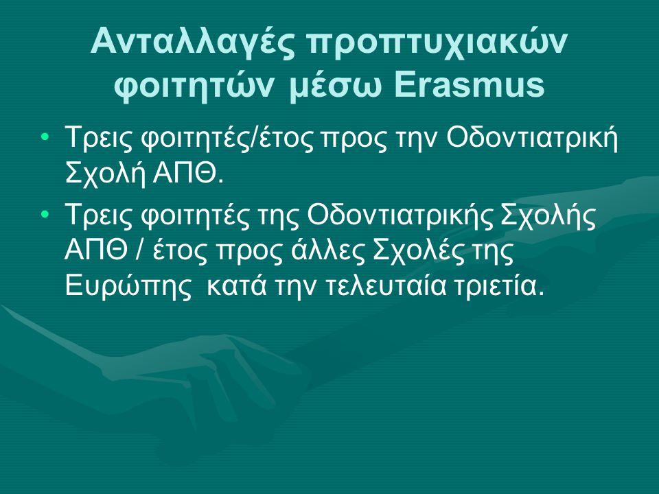 Ανταλλαγές προπτυχιακών φοιτητών μέσω Erasmus Τρεις φοιτητές/έτος προς την Οδοντιατρική Σχολή ΑΠΘ.