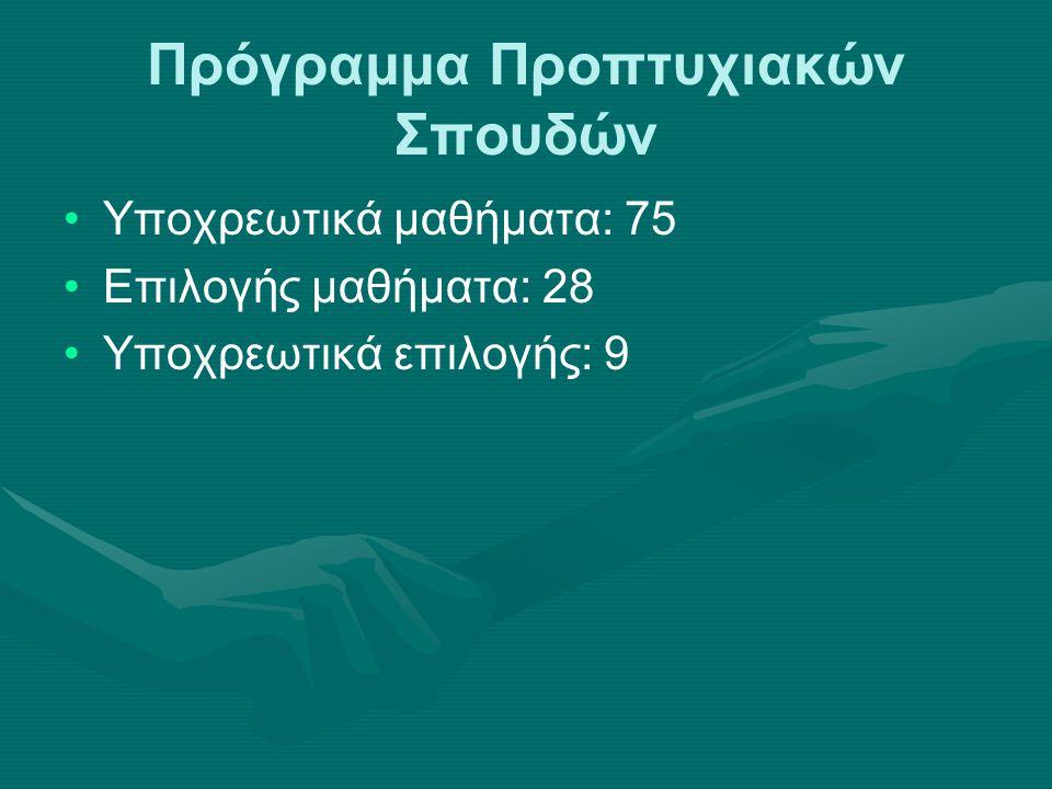 Πρόγραμμα Προπτυχιακών Σπουδών Υποχρεωτικά μαθήματα: 75 Επιλογής μαθήματα: 28 Υποχρεωτικά επιλογής: 9