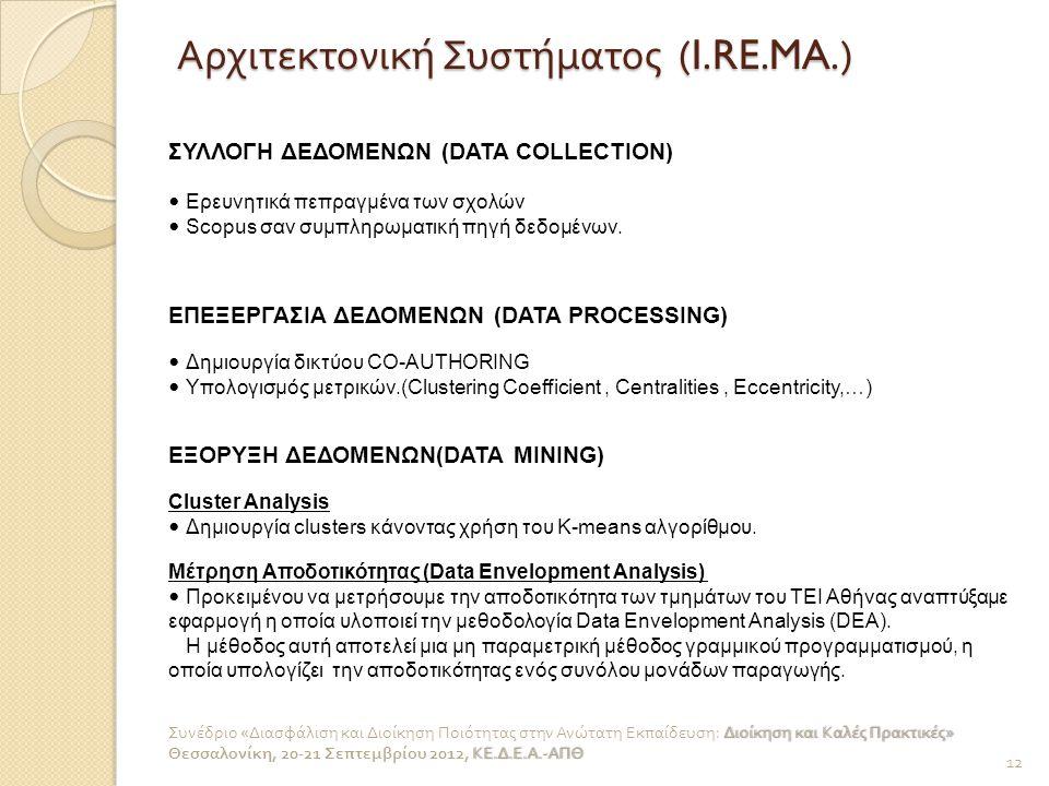 Αρχιτεκτονική Συστήματος (I.RE.MA.) 12 ΣΥΛΛΟΓΗ ΔΕΔΟΜΕΝΩΝ (DATA COLLECTION) Ερευνητικά πεπραγμένα των σχολών Scopus σαν συμπληρωματική πηγή δεδομένων.