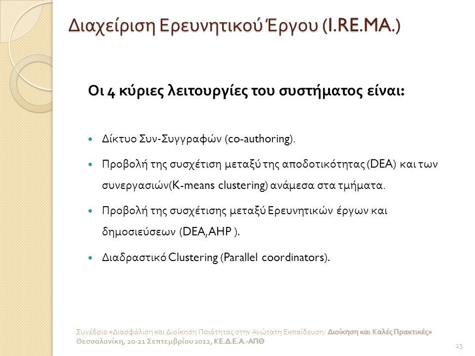 Οι 4 κύριες λειτουργίες του συστήματος είναι : Δίκτυο Συν - Συγγραφών (co-authoring). Προβολή της συσχέτιση μεταξύ της αποδοτικότητας (DEA) και των συ
