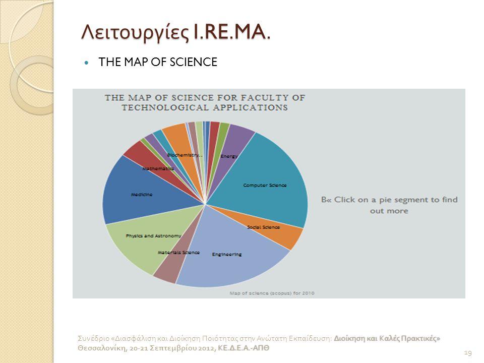 Λειτουργίες I.RE.MA. THE MAP OF SCIENCE 19 Διοίκηση και Καλές Πρακτικές » Συνέδριο « Διασφάλιση και Διοίκηση Ποιότητας στην Ανώτατη Εκπαίδευση : Διοίκ