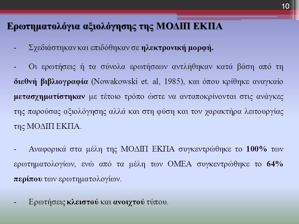 -Σχεδιάστηκαν και επιδόθηκαν σε ηλεκτρονική μορφή. -Οι ερωτήσεις ή τα σύνολα ερωτήσεων αντλήθηκαν κατά βάση από τη διεθνή βιβλιογραφία (Nowakowski et.