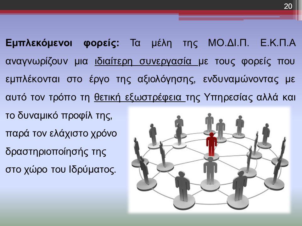 Εμπλεκόμενοι φορείς: Τα μέλη της ΜΟ.ΔΙ.Π. Ε.Κ.Π.Α αναγνωρίζουν μια ιδιαίτερη συνεργασία με τους φορείς που εμπλέκονται στο έργο της αξιολόγησης, ενδυν