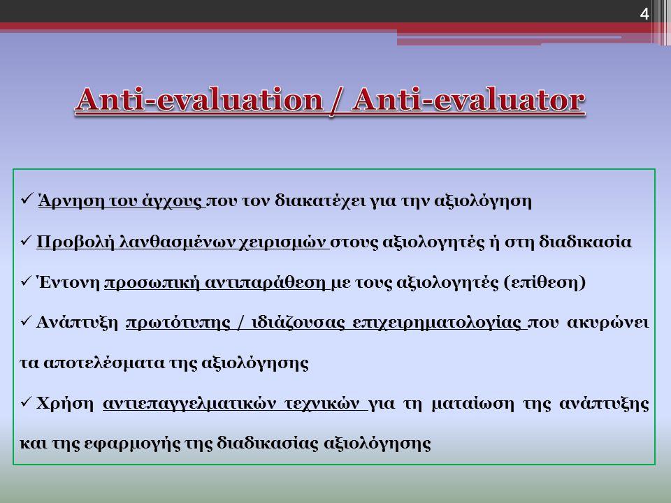 4 Άρνηση του άγχους που τον διακατέχει για την αξιολόγηση Προβολή λανθασμένων χειρισμών στους αξιολογητές ή στη διαδικασία Έντονη προσωπική αντιπαράθεση με τους αξιολογητές (επίθεση) Ανάπτυξη πρωτότυπης / ιδιάζουσας επιχειρηματολογίας που ακυρώνει τα αποτελέσματα της αξιολόγησης Χρήση αντιεπαγγελματικών τεχνικών για τη ματαίωση της ανάπτυξης και της εφαρμογής της διαδικασίας αξιολόγησης