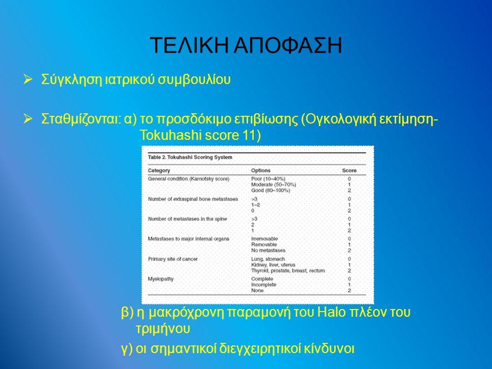  Σύγκληση ιατρικού συμβουλίου  Σταθμίζονται: α) το προσδόκιμο επιβίωσης (Ογκολογική εκτίμηση- Tokuhashi score 11) β) η μακρόχρονη παραμονή του Halo