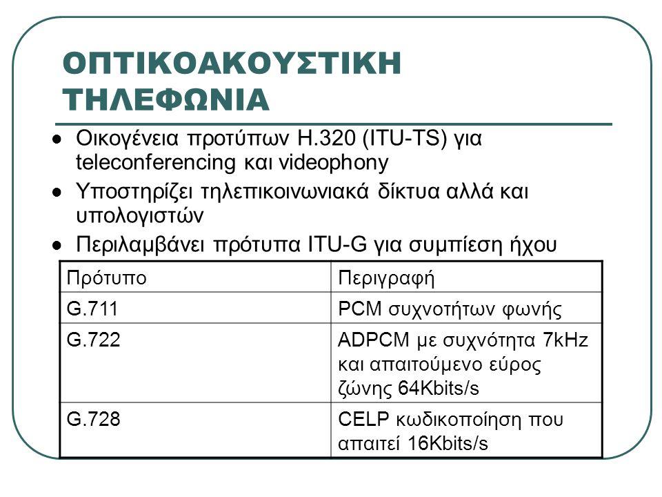 ΟΠΤΙΚΟΑΚΟΥΣΤΙΚΗ ΤΗΛΕΦΩΝΙΑ Οικογένεια προτύπων Η.320 (ITU-TS) για teleconferencing και videophony Υποστηρίζει τηλεπικοινωνιακά δίκτυα αλλά και υπολογισ