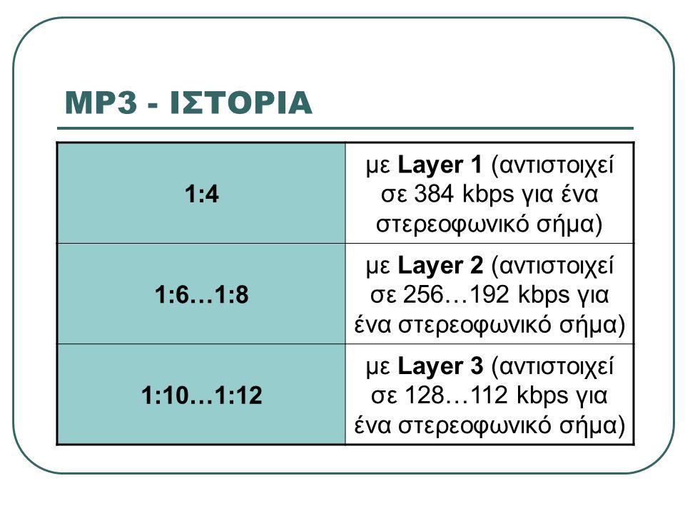 MP3 - ΙΣΤΟΡΙΑ 1:4 με Layer 1 (αντιστοιχεί σε 384 kbps για ένα στερεοφωνικό σήμα) 1:6…1:8 με Layer 2 (αντιστοιχεί σε 256…192 kbps για ένα στερεοφωνικό