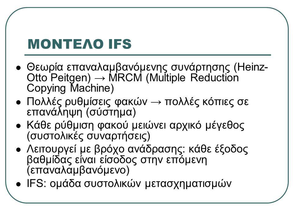 ΜΟΝΤΕΛΟ IFS Θεωρία επαναλαμβανόμενης συνάρτησης (Heinz- Otto Peitgen) → MRCM (Multiple Reduction Copying Machine) Πολλές ρυθμίσεις φακών → πολλές κόπιες σε επανάληψη (σύστημα) Κάθε ρύθμιση φακού μειώνει αρχικό μέγεθος (συστολικές συναρτήσεις) Λειτουργεί με βρόχο ανάδρασης: κάθε έξοδος βαθμίδας είναι είσοδος στην επόμενη (επαναλαμβανόμενο) IFS: ομάδα συστολικών μετασχηματισμών