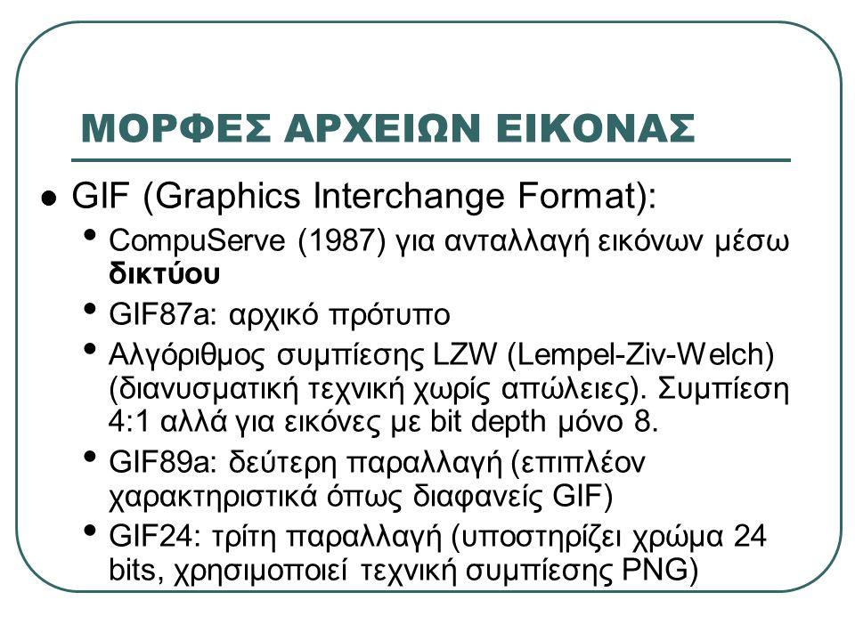 ΜΟΡΦΕΣ ΑΡΧΕΙΩΝ ΕΙΚΟΝΑΣ GIF (Graphics Interchange Format): CompuServe (1987) για ανταλλαγή εικόνων μέσω δικτύου GIF87a: αρχικό πρότυπο Αλγόριθμος συμπίεσης LZW (Lempel-Ziv-Welch) (διανυσματική τεχνική χωρίς απώλειες).